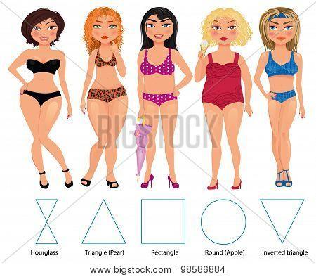 Five types Figures