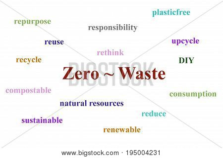 Info graphic about zero waste on a white background with different colors