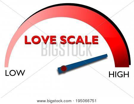 Love scale dashboard
