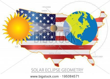 2017 Total Solar Eclipse across America USA map geometry color illustration