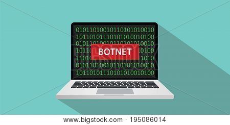 botnet concept illustration with laptop comuputer and text banner on screen with flat style and long shadow vector