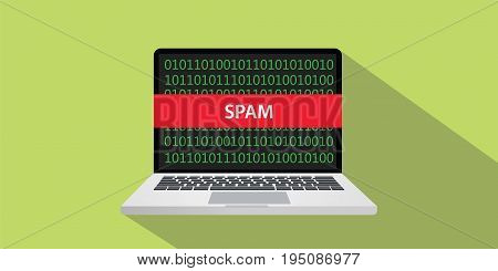 spam concept illustration with laptop comuputer and text banner on screen with flat style and long shadow vector