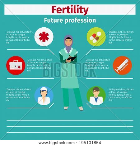 Future profession fertility infographic for students, vector illustration