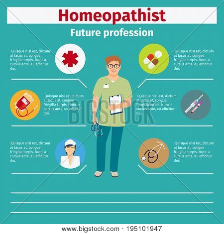 Future profession homeopathist infographic for students, vector illustration