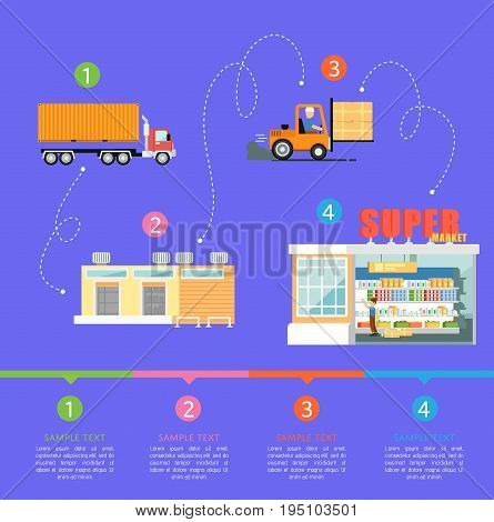 Stages of goods shipping infographics. Freight trucking service, warehousing, storage logistics and management, retail distribution and goods delivery. Business vector illustration in flat style.