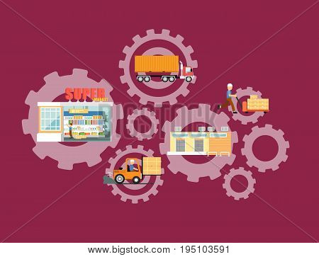 Retail distribution and goods delivery poster. Freight trucking service, warehousing, storage logistics and management. Goods shipping infographics, business vector illustration in flat style.