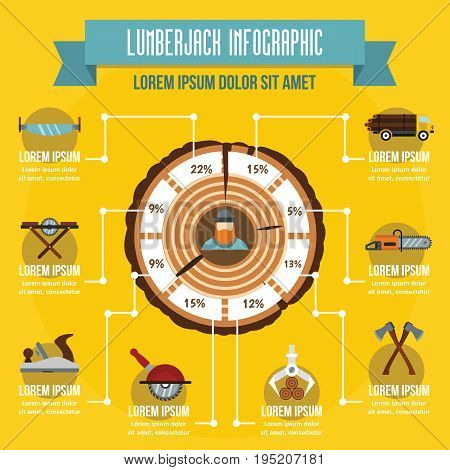 Lumberjack infographic banner concept. Flat illustration of lumberjack infographic vector poster concept for web