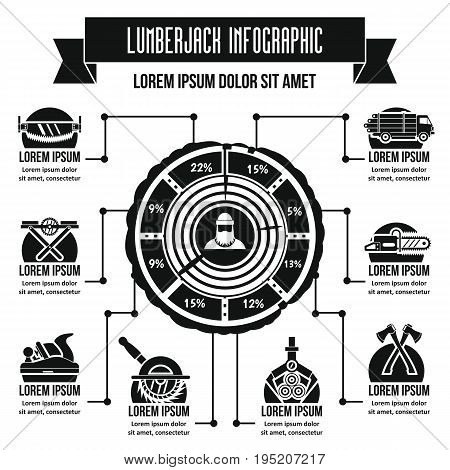 Lumberjack infographic banner concept. Simple illustration of lumberjack infographic vector poster concept for web