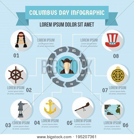 Columbus Day infographic banner concept. Flat illustration of Columbus Day infographic vector poster concept for web