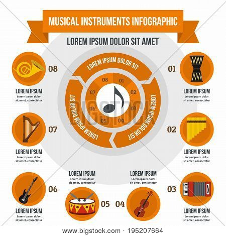 Musical instruments infographic banner concept. Flat illustration of musical instruments infographic vector poster concept for web