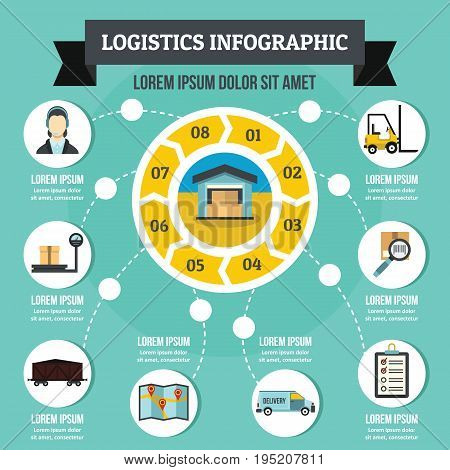 Logistics infographic banner concept. Flat illustration of logistics infographic vector poster concept for web