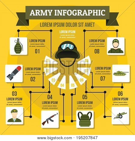 Army infographic banner concept. Flat illustration of army infographic vector poster concept for web