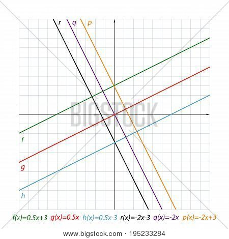 The notion of the intersection of parallel lines and the change in the corresponding formulas