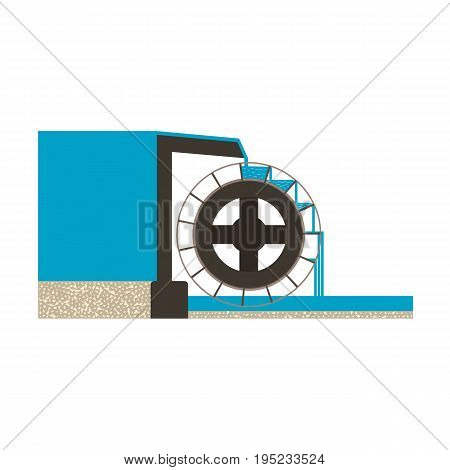 Principle of the water wheel for the mill