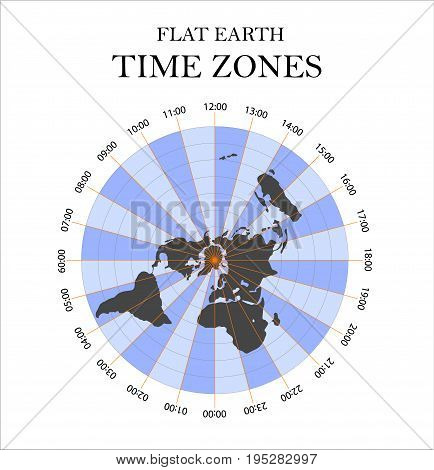 Flat Earth time zones. Vector illustration flat earth