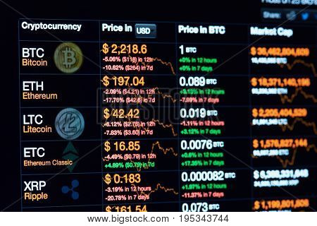 New york, USA - July 14, 2017: Cryptocurrency chart on dark laptop screen close-up. Bitcoin graphic going down
