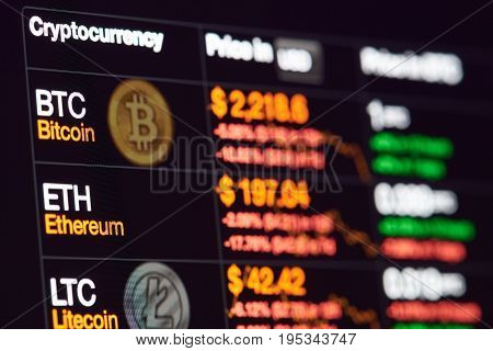 New york, USA - July 14, 2017: Cryptocurrency graphic exchange to dollar going down before segwit