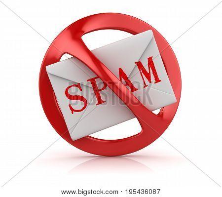No Spam Concept