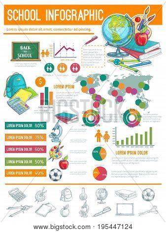 Back to School infographics. Education placard with graphs, charts, diagrams and vector school supplies as backpack, soccer ball, book, scissors, globe, compass and blackboard, microscope
