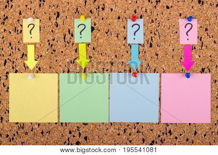 A sticker with a question mark is attached to the cork board. Empty stickers for copy space.