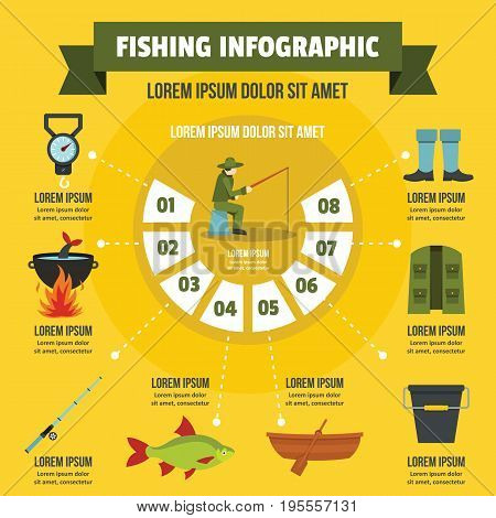 Fishing infographic banner concept. Flat illustration of fishing infographic vector poster concept for web
