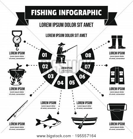 Fishing infographic banner concept. Simple illustration of fishing infographic vector poster concept for web