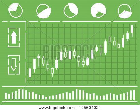 Chart with forex or stock candles graphic in thin line style. Set of various indicators for stock forex trade. Online trading concept. Vector illustration.