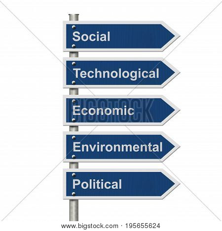 STEEP Social Technological Economic Environmental Political text on a blue and white road sign isolated over white 3D Illustration