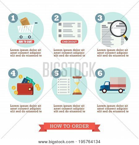 How to order infographic. Flat style design Vector Illustration.