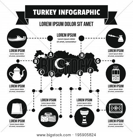 Turkey infographic banner concept. Simple illustration of Turkey infographic vector poster concept for web