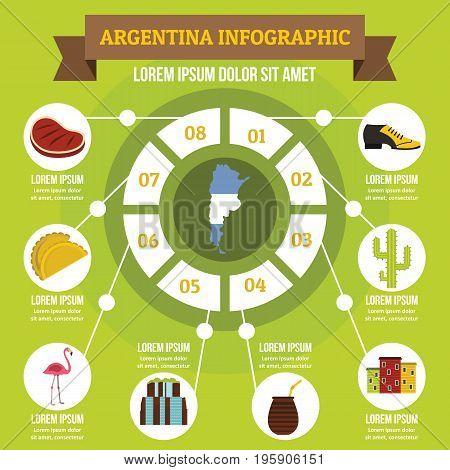 Argentina infographic banner concept. Flat illustration of Argentina infographic vector poster concept for web