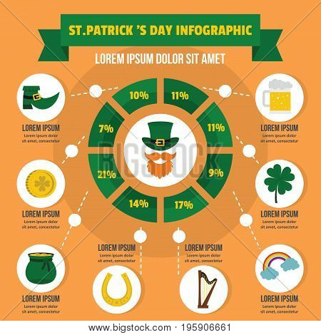 Saint Patrick Day infographic banner concept. Flat illustration of Saint Patrick Day infographic vector poster concept for web