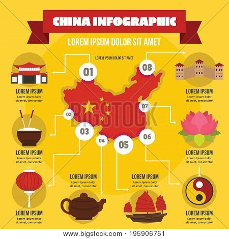 China infographic banner concept. Flat illustration of China infographic vector poster concept for web