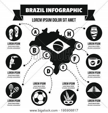 Brazil infographic banner concept. Simple illustration of Brazil infographic vector poster concept for web