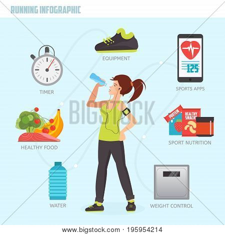 Running concept infographic. Fitness woman drinking water after running. Creative flat vector icons of healthy lifestyle fitness and physical activity. Healthy lifestyle concept.