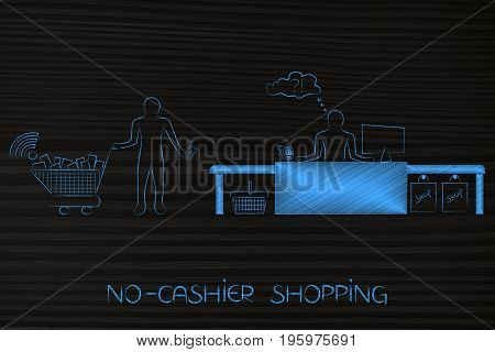 Customer With Shopping Cart Paying With His Smartphone