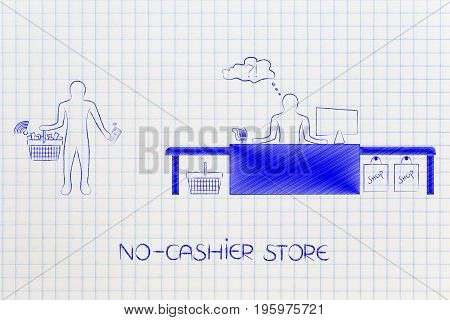 Customer With Shopping Basket Paying With His Smartphone