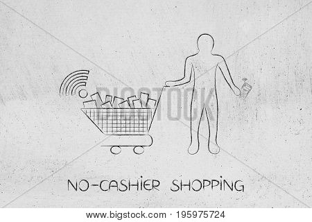 Customer With Shopping Cart With Wi-fi Symbol Paying With His Smartphone