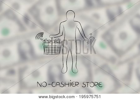 Customer With Shopping Basket With Wi-fi Symbol Paying With His Smartphone