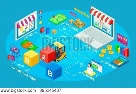 B2b Platform. Loading Cargo With Forklift. Tech Online Support At Website. Electronic Payment, Digit