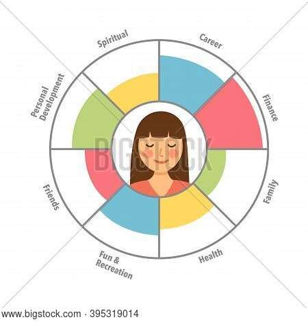 Wheel Of Life. Coaching Tool In Colorful Diagram With Female On Center. Life Coaching, Life Balance