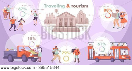 Excursion Flat Infographics With Groups Of Tourist Characters Next To Circle Graphs With Percentage