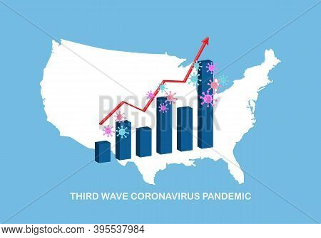 Third Wave Coronavirus Or Covid-19 Pandemic In Usa. Vector Illustration Of Usa Map And Graph Wave Bi