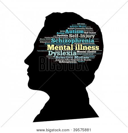 Mental illness in word collage