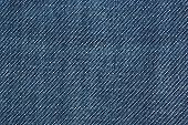 Abstract background: Close-up shot of blue denim poster