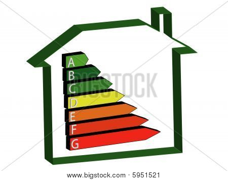 Energy ratings house