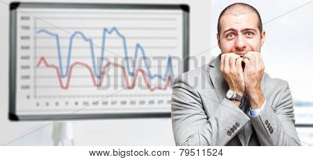 Terrified businessman due to company graphs dropping down