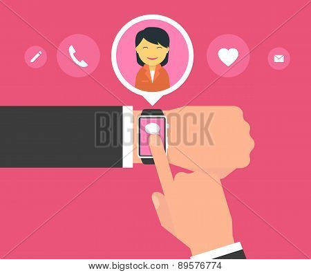 Smart wristwatch application for communication