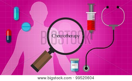 chemotherapy chemo cancer treatment medication