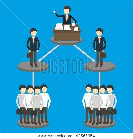 Hierarchy of management structure. Big boss. Ceo, director. Line manager, middle manager. Leadership concept. Business creative concept. Hierarchy illustration. Working class, direct executors. Vector